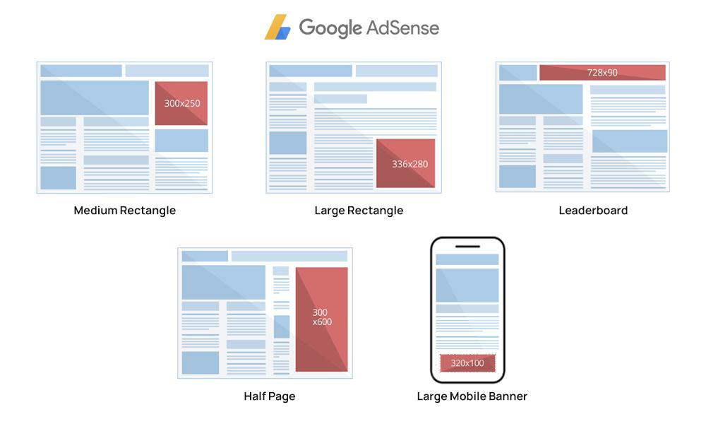 standard-banner-sizes-google